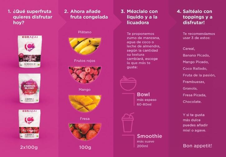 como hacer un smoothie de frutas
