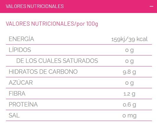 pulpa guanabana valores nutricionales